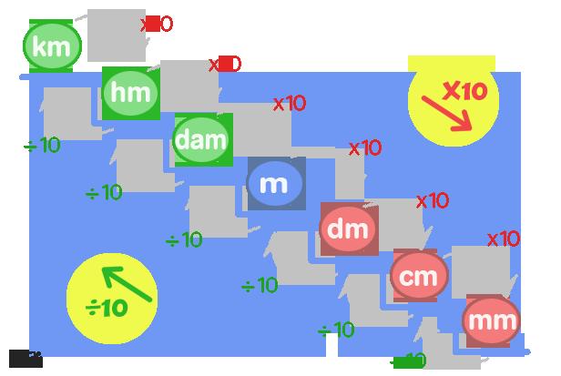 escala_m_escalera